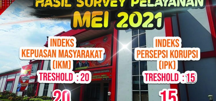 HASIL SURVEY INDEKS PERSEPSI KORUPSI (IPK) DAN INDEKS KEPUASAN MASYARAKAT (IKM) BULAN MEI 2021