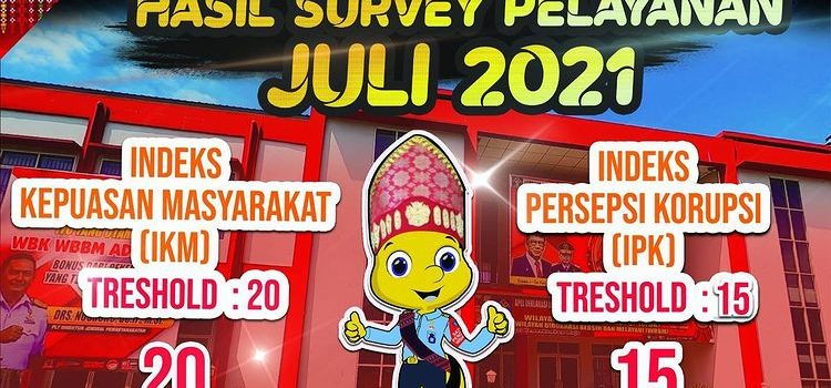 HASIL SURVEY IPK/IKM LAPAS KELAS I MEDAN BULAN JULI 2021